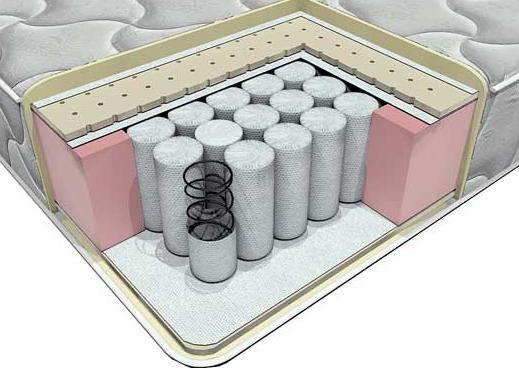 Пружинный матрас с независимым блоком пружин